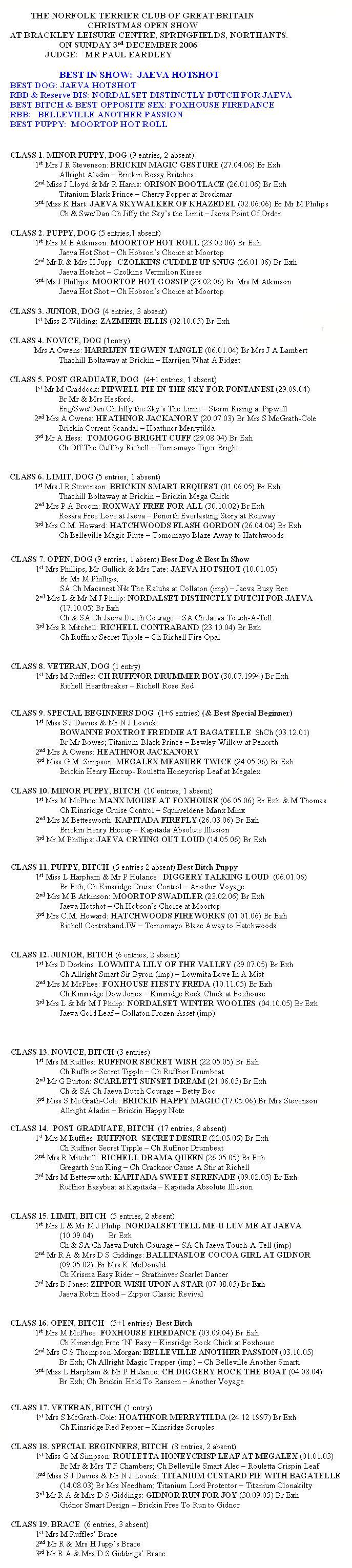 Show Results 2006